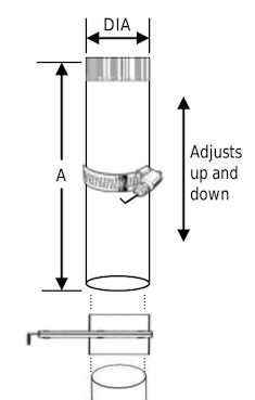 Telescoping Joint Dimensions
